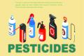 Pesticide infographic