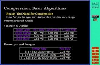 09 CM0340 Basic Compression Algorithms